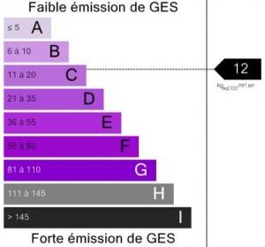 GES T2 Rennes Quartier Lorient / St Brieuc