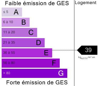 GES T1 Quai de la Prévalaye Rennes