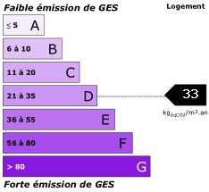 etiquette-ges-33