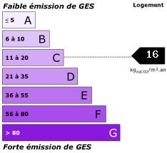 etiquette-ges-16