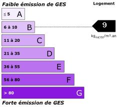 etiquette-ges-9