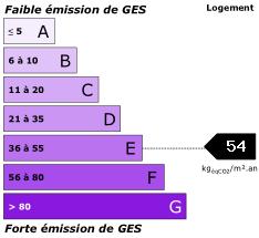 etiquette-ges-54
