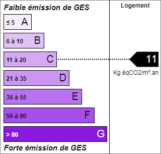 etiquette-ges-305px
